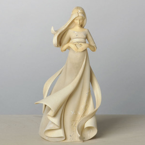 Foundations Angels Expectant Mother Figurine 4036740